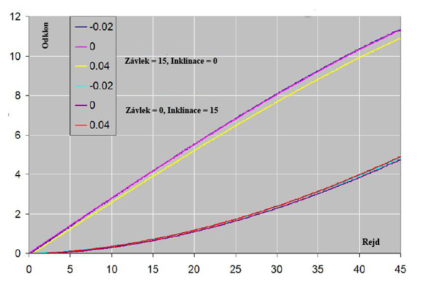 C&I graph.jpg